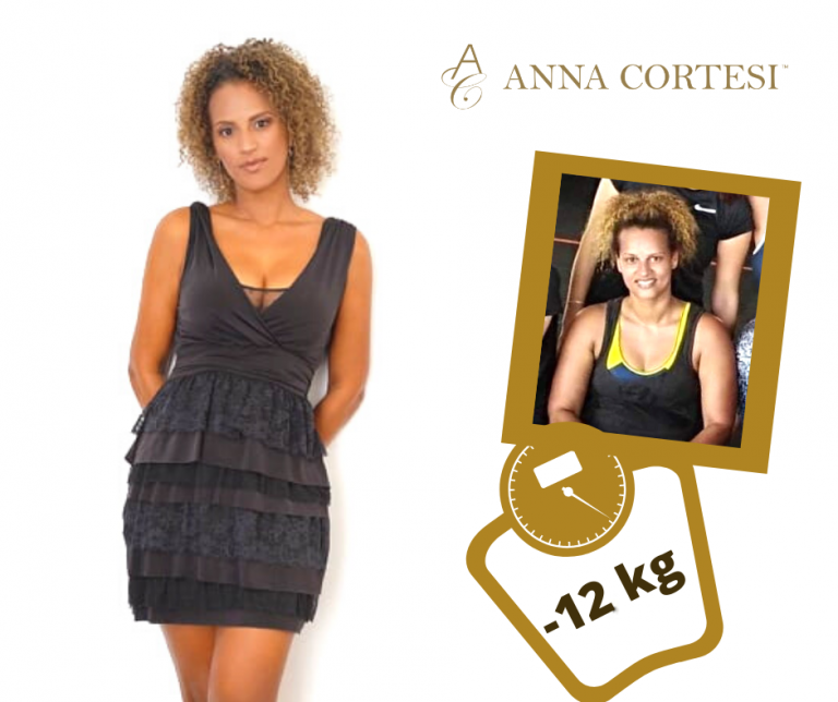 ANNA-.-CORTESI-WEIGHT-LOSS-NUTRITION.png