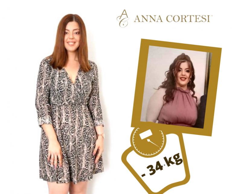 ANNA-CORTESI-WEIGHT-LOSS-NUTRITION-1.png